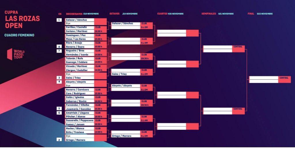Cuadro femenino WPT Las Rozas Open