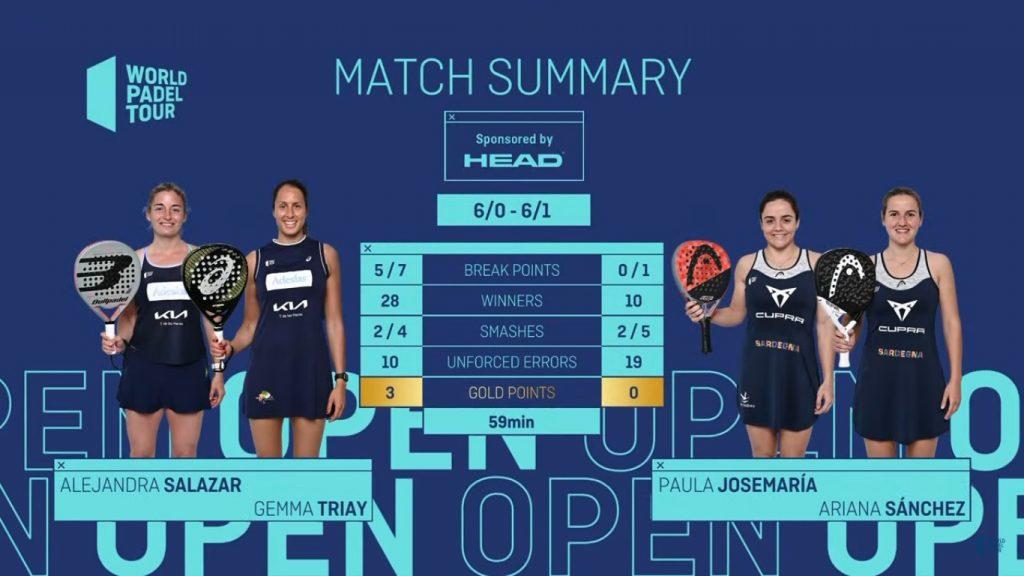 Estadísticas final femenina WPT Alicante Open 2021